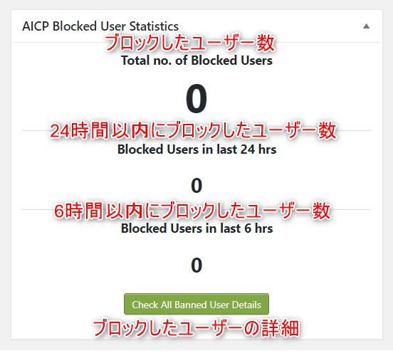 AICPダッシュボード